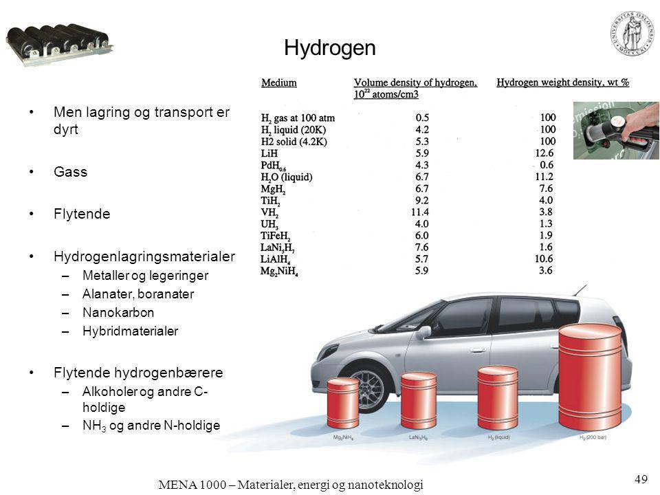 MENA 1000 – Materialer, energi og nanoteknologi Hydrogen •Men lagring og transport er dyrt •Gass •Flytende •Hydrogenlagringsmaterialer –Metaller og le