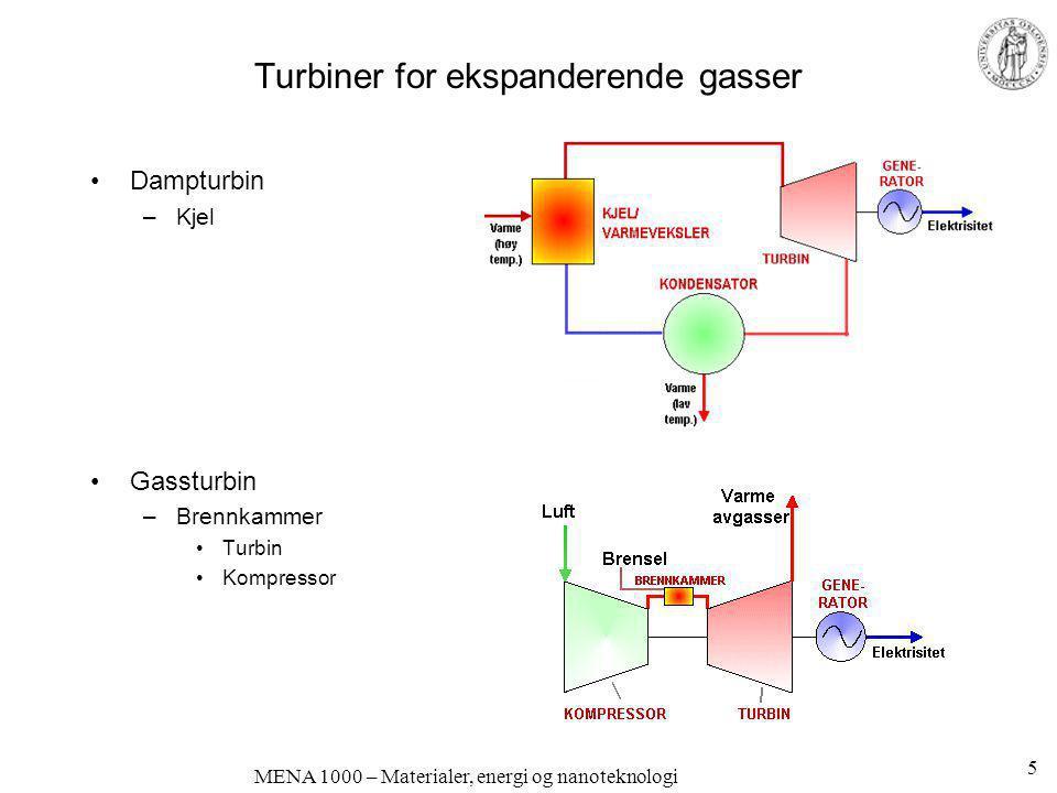 MENA 1000 – Materialer, energi og nanoteknologi Turbiner for ekspanderende gasser •Dampturbin –Kjel •Gassturbin –Brennkammer •Turbin •Kompressor 5