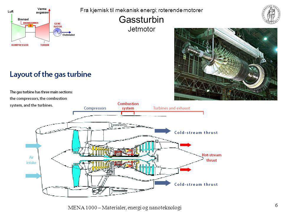 MENA 1000 – Materialer, energi og nanoteknologi Fra kjemisk til mekanisk energi; roterende motorer Gassturbin Jetmotor 6