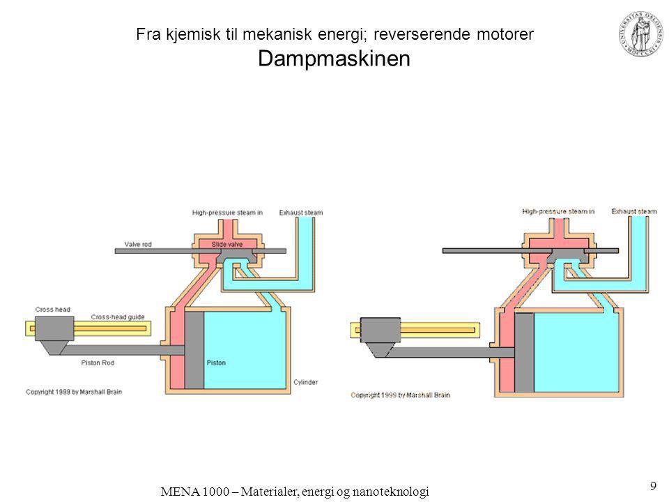 MENA 1000 – Materialer, energi og nanoteknologi Fra kjemisk til mekanisk energi; reverserende motorer Dampmaskinen 9