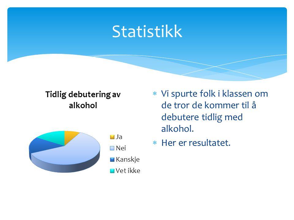 Statistikk  Vi spurte folk i klassen om de tror de kommer til å debutere tidlig med alkohol.  Her er resultatet.