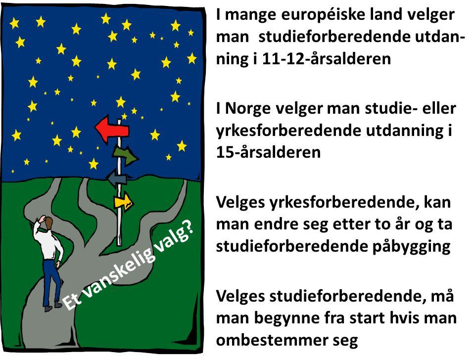 I mange européiske land velger man studieforberedende utdan- ning i 11-12-årsalderen I Norge velger man studie- eller yrkesforberedende utdanning i 15-årsalderen Velges yrkesforberedende, kan man endre seg etter to år og ta studieforberedende påbygging Velges studieforberedende, må man begynne fra start hvis man ombestemmer seg Et vanskelig valg?