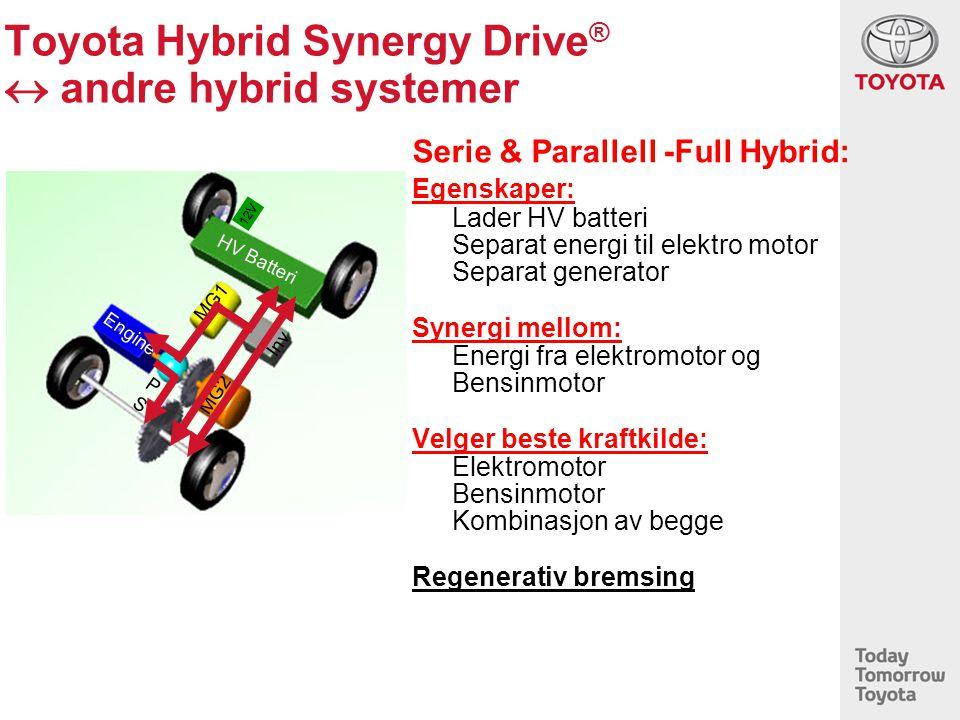Toyota Hybrid Synergy Drive ®  andre hybrid systemer Serie & Parallell -Full Hybrid: Egenskaper: Lader HV batteri Separat energi til elektro motor Separat generator Synergi mellom: Energi fra elektromotor og Bensinmotor Velger beste kraftkilde: Elektromotor Bensinmotor Kombinasjon av begge Regenerativ bremsing HV Batteri MG1 MG2 Engine Inv PSPS 12V