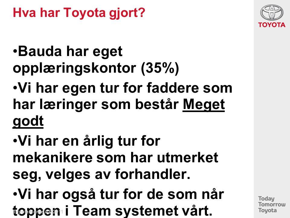 Hva har Toyota gjort.
