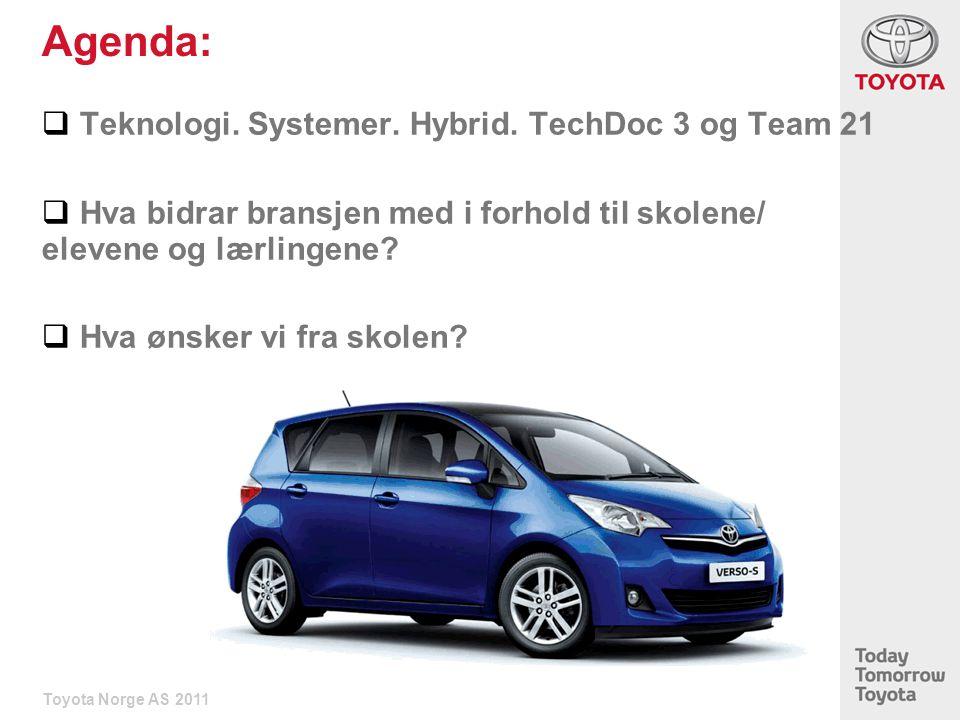 Agenda:  Teknologi.Systemer. Hybrid.