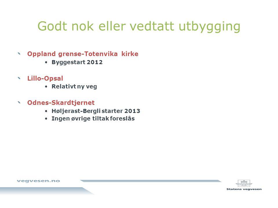 Fv33 Grov kostnadsvurdering Akershus: 310 Mkr – Oppland: 1050 Mkr Prosjekt Grov kostnadsvurdering mill.kr.