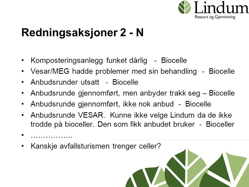Redningsaksjoner 2 - N •Komposteringsanlegg funket dårlig - Biocelle •Vesar/MEG hadde problemer med sin behandling - Biocelle •Anbudsrunder utsatt - Biocelle •Anbudsrunde gjennomført, men anbyder trakk seg – Biocelle •Anbudsrunde gjennomført, ikke nok anbud - Biocelle •Anbudsrunde VESAR.