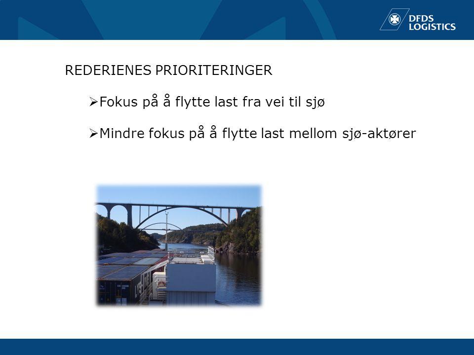 REDERIENES PRIORITERINGER  Fokus på å flytte last fra vei til sjø  Mindre fokus på å flytte last mellom sjø-aktører