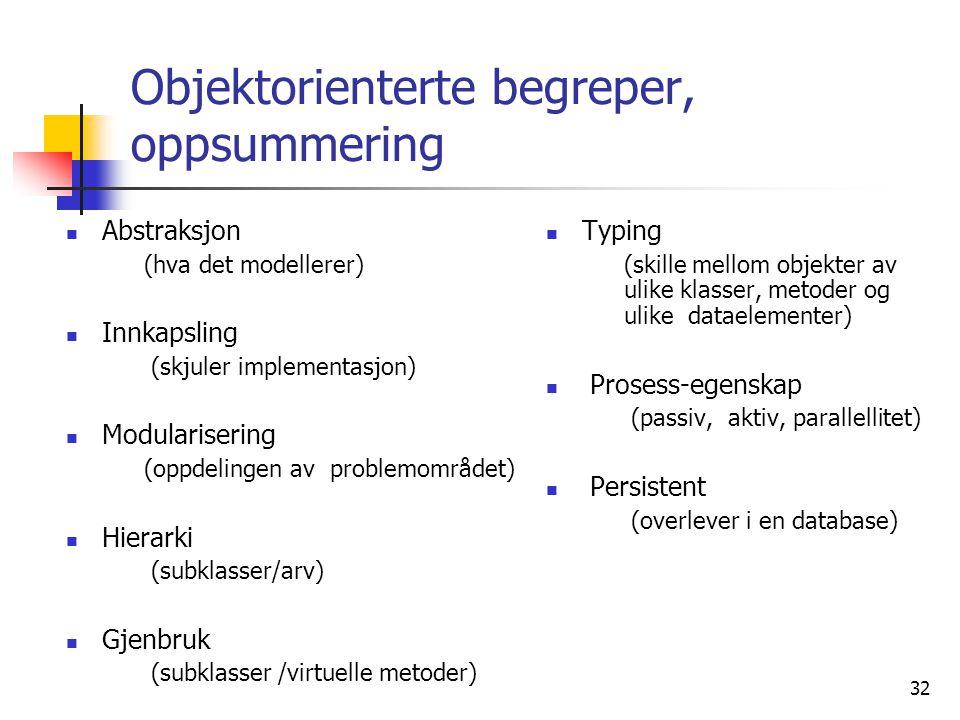 32 Objektorienterte begreper, oppsummering  Abstraksjon (hva det modellerer)  Innkapsling (skjuler implementasjon)  Modularisering (oppdelingen av