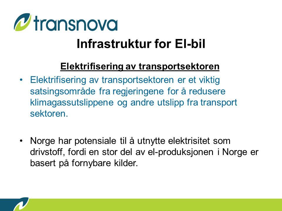 Infrastruktur for El-bil Elektrifisering av transportsektoren, forts •Ladepunkt for el-biler der folk ferdes er en viktig del av strategien for å elektrifisere transportsektoren raskere.