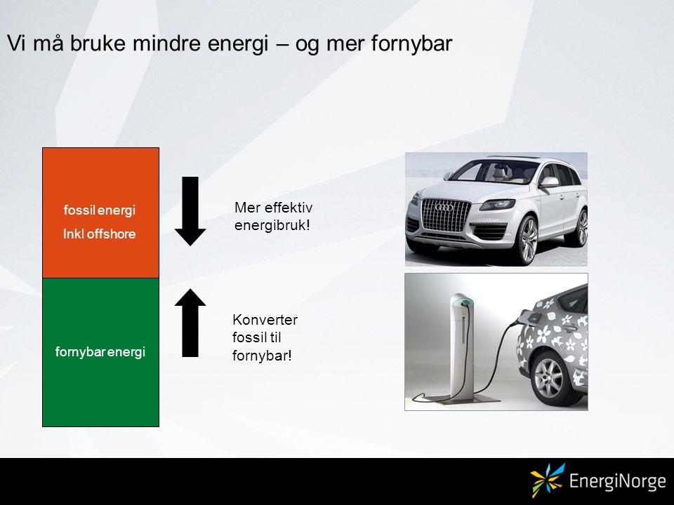 Vi må bruke mindre energi – og mer fornybar Konverter fossil til fornybar! fornybar energi fossil energi Inkl offshore Mer effektiv energibruk!
