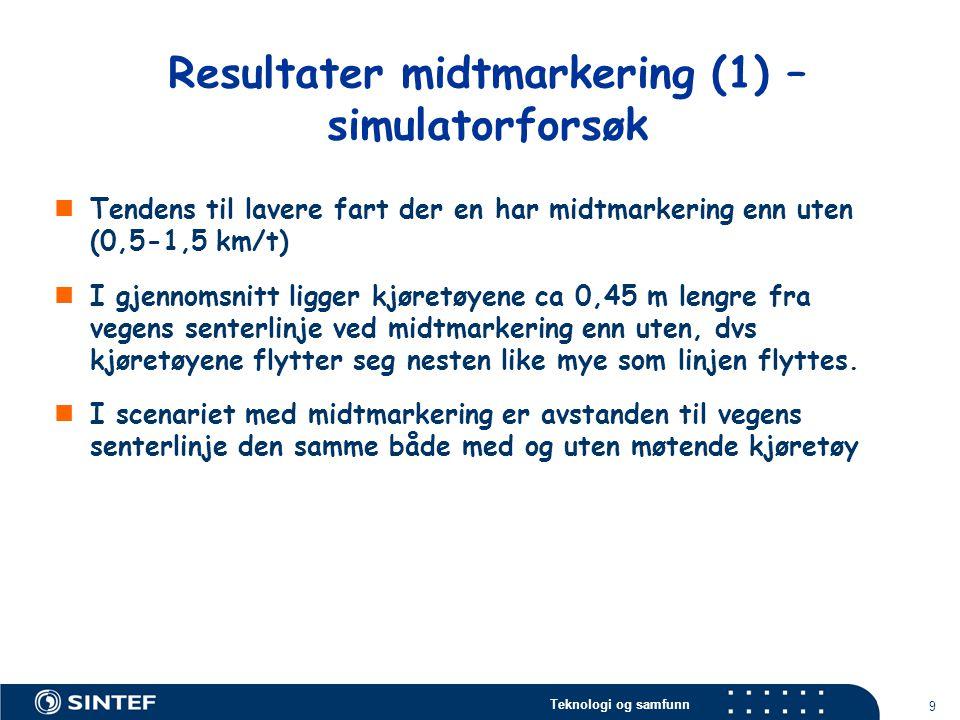 Teknologi og samfunn 9 Resultater midtmarkering (1) – simulatorforsøk  Tendens til lavere fart der en har midtmarkering enn uten (0,5-1,5 km/t)  I g