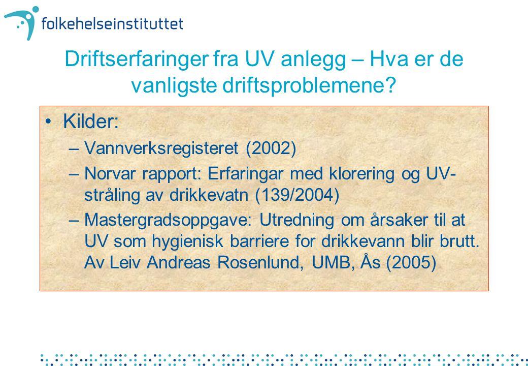 Driftserfaringer fra UV anlegg – Hva er de vanligste driftsproblemene.