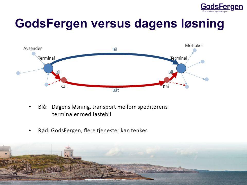 GodsFergen versus dagens løsning • Blå: Dagens løsning, transport mellom speditørens terminaler med lastebil • Rød: GodsFergen, flere tjenester kan te