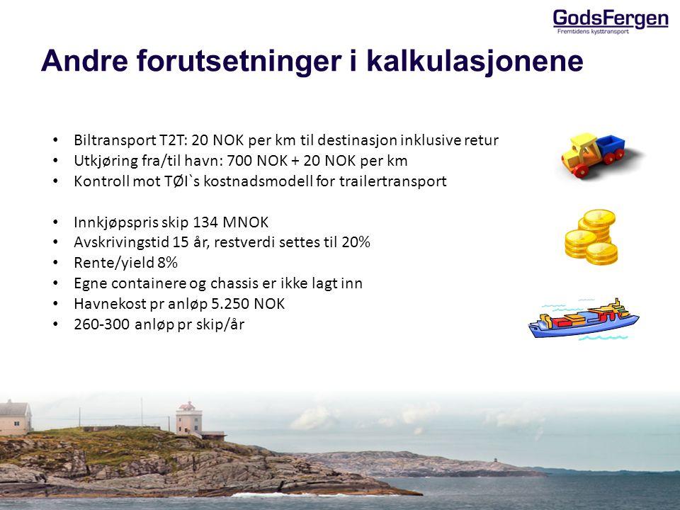 Andre forutsetninger i kalkulasjonene • Biltransport T2T: 20 NOK per km til destinasjon inklusive retur • Utkjøring fra/til havn: 700 NOK + 20 NOK per km • Kontroll mot TØI`s kostnadsmodell for trailertransport • Innkjøpspris skip 134 MNOK • Avskrivingstid 15 år, restverdi settes til 20% • Rente/yield 8% • Egne containere og chassis er ikke lagt inn • Havnekost pr anløp 5.250 NOK • 260-300 anløp pr skip/år