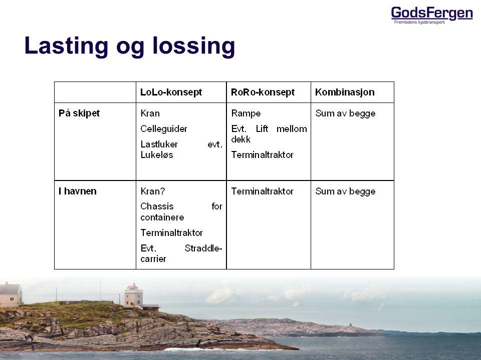 Lasting og lossing