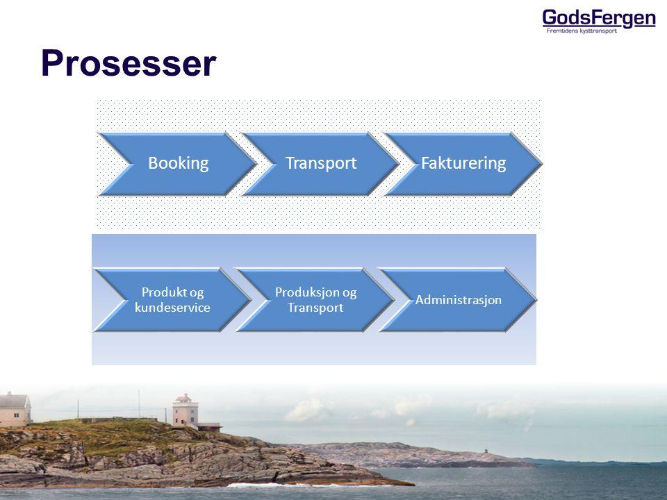 Prosesser BookingTransportFakturering Produkt og kundeservice Produksjon og Transport Administrasjon