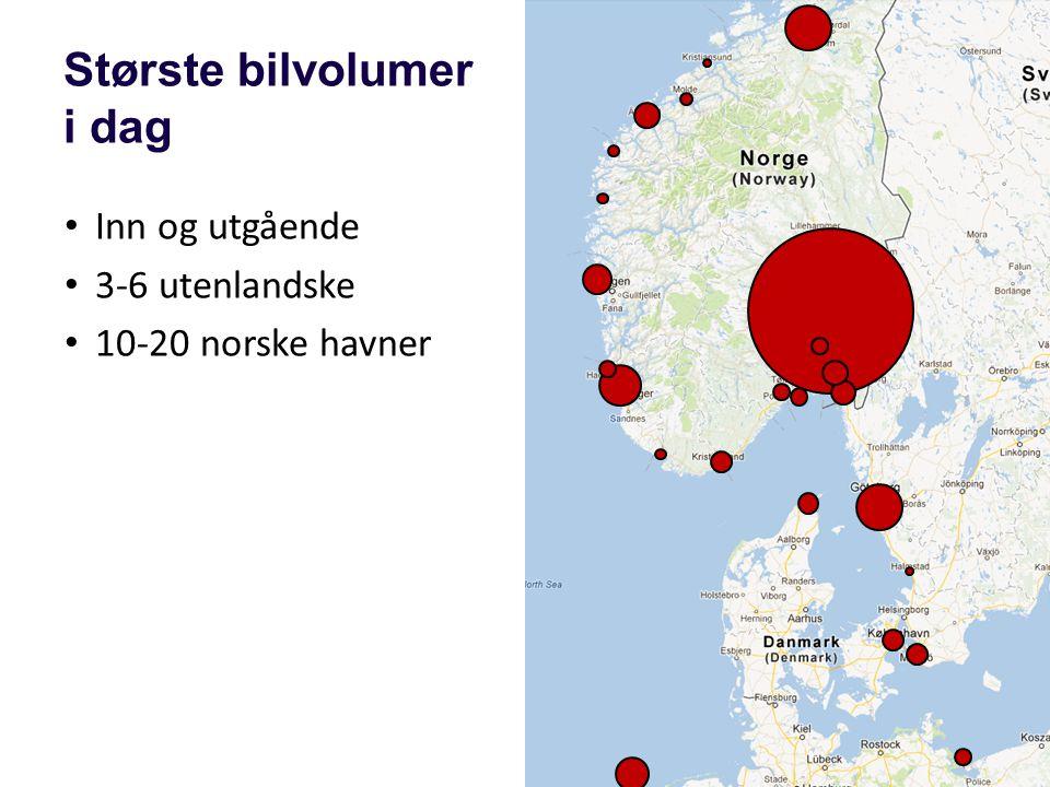 Største bilvolumer i dag • Inn og utgående • 3-6 utenlandske • 10-20 norske havner