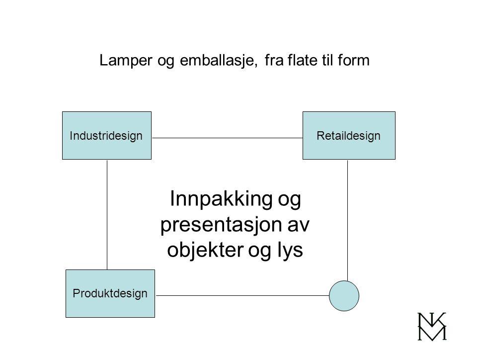 Lamper og emballasje, fra flate til form Innpakking og presentasjon av objekter og lys IndustridesignRetaildesign Produktdesign