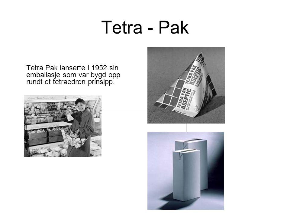 Tetra - Pak Tetra Pak lanserte i 1952 sin emballasje som var bygd opp rundt et tetraedron prinsipp.