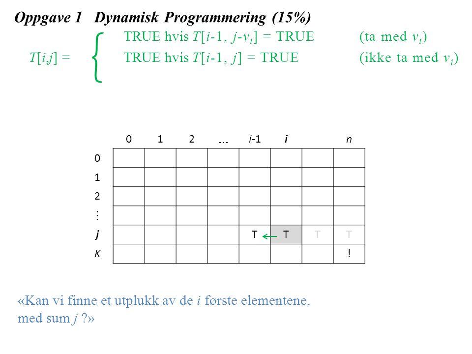 Oppgave 1 Dynamisk Programmering (15%) TRUE hvis T[i-1, j-v i ] = TRUE(ta med v i ) T[i,j] =TRUE hvis T[i-1, j] = TRUE (ikke ta med v i ) 012  i-1in 0 1 2  jTTTT K.