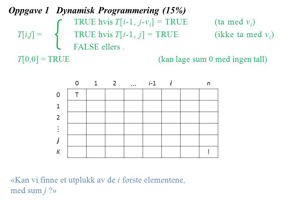 Oppgave 1 Dynamisk Programmering (15%) TRUE hvis T[i-1, j-v i ] = TRUE(ta med v i ) T[i,j] =TRUE hvis T[i-1, j] = TRUE(ikke ta med v i ) FALSE ellers.