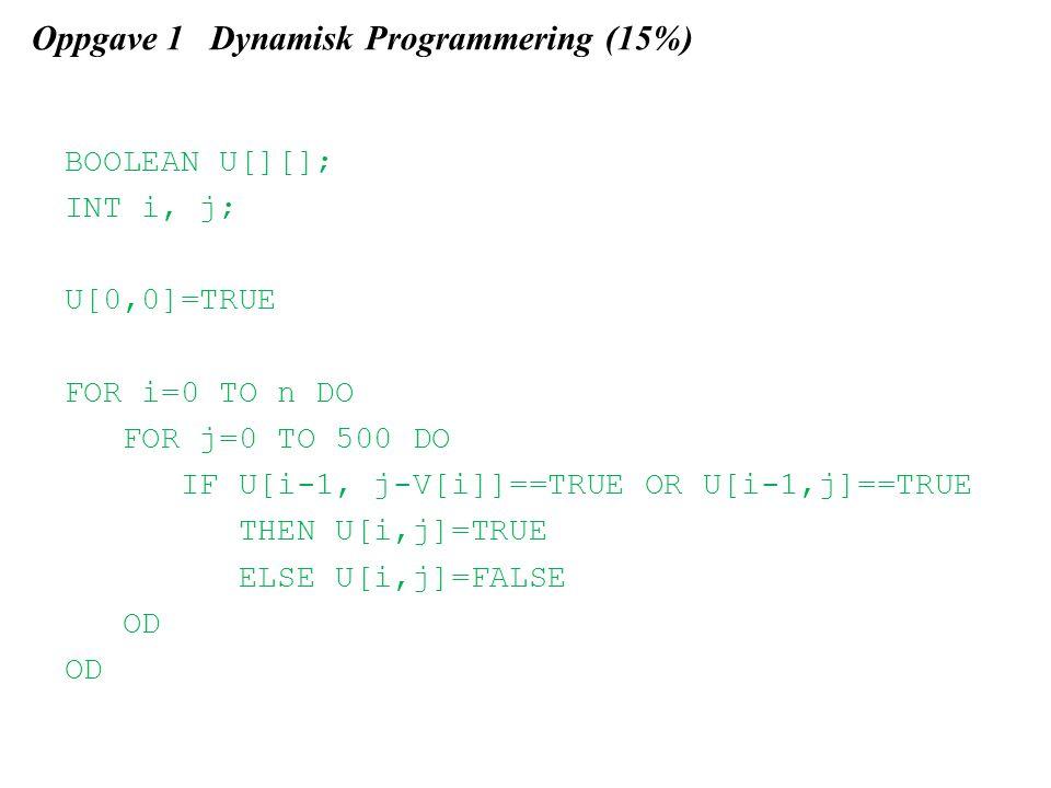 Oppgave 1 Dynamisk Programmering (15%) BOOLEAN U[][]; INT i, j; U[0,0]=TRUE FOR i=0 TO n DO FOR j=0 TO 500 DO IF U[i-1, j-V[i]]==TRUE OR U[i-1,j]==TRU
