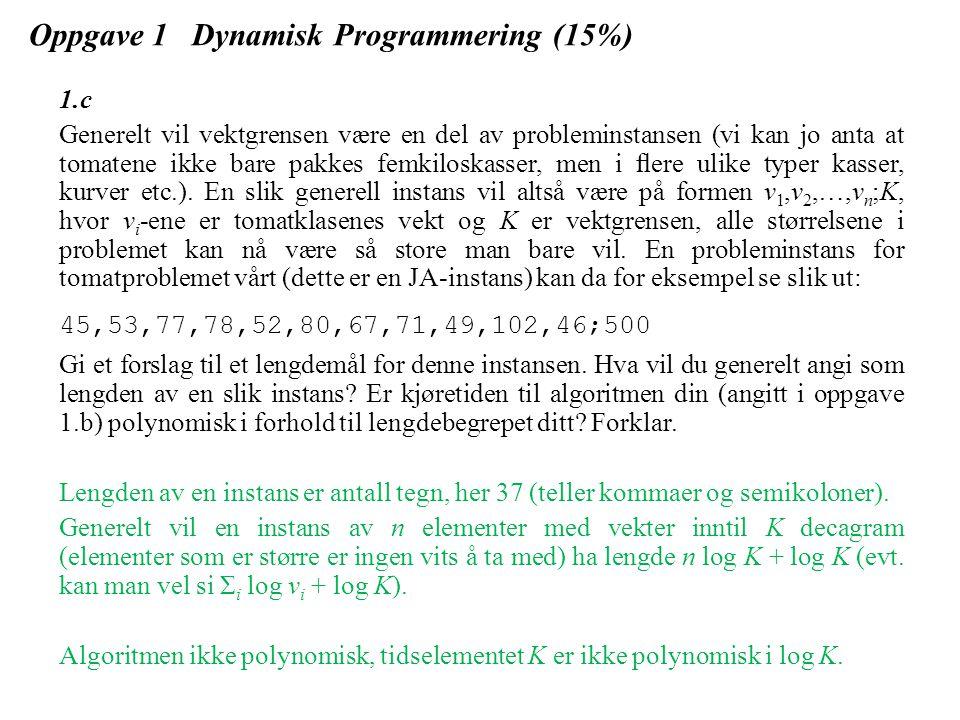 Oppgave 1 Dynamisk Programmering (15%) 1.c Generelt vil vektgrensen være en del av probleminstansen (vi kan jo anta at tomatene ikke bare pakkes femkiloskasser, men i flere ulike typer kasser, kurver etc.).