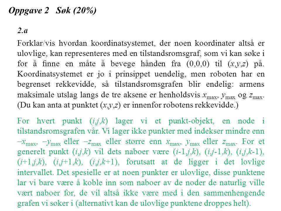 Oppgave 2 Søk (20%) 2.a Forklar/vis hvordan koordinatsystemet, der noen koordinater altså er ulovlige, kan representeres med en tilstandsromsgraf, som vi kan søke i for å finne en måte å bevege hånden fra (0,0,0) til (x,y,z) på.