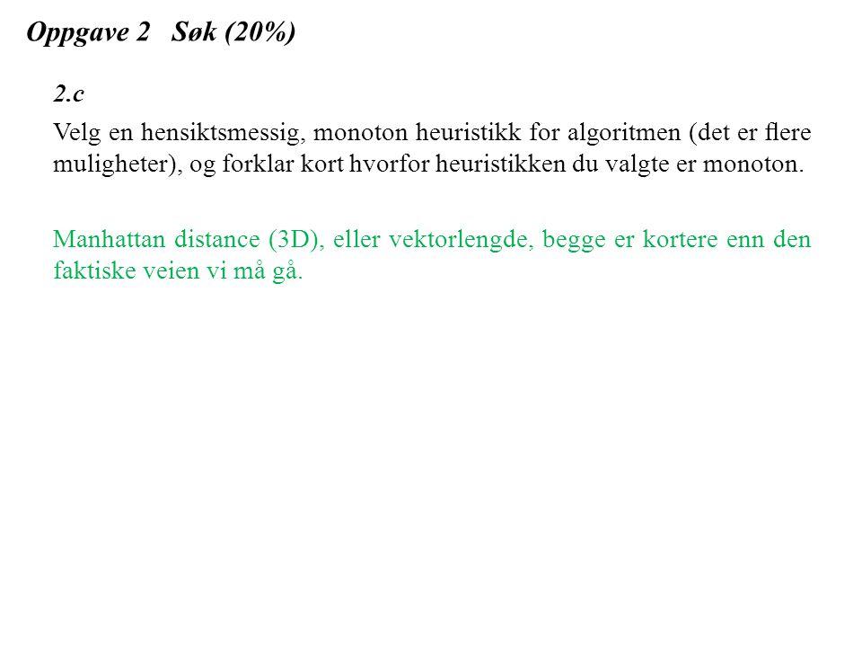 Oppgave 2 Søk (20%) 2.c Velg en hensiktsmessig, monoton heuristikk for algoritmen (det er flere muligheter), og forklar kort hvorfor heuristikken du valgte er monoton.