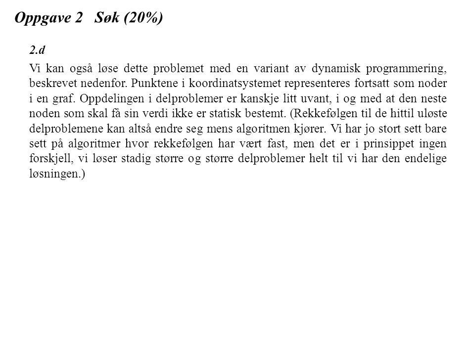 Oppgave 2 Søk (20%) 2.d Vi kan også løse dette problemet med en variant av dynamisk programmering, beskrevet nedenfor.