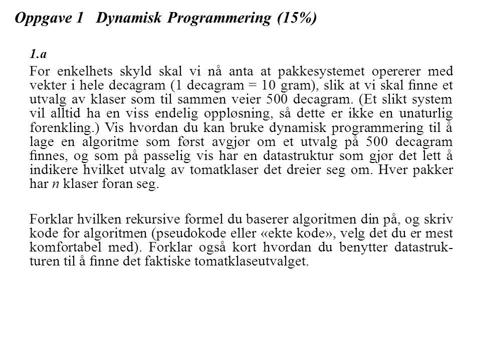 Oppgave 1 Dynamisk Programmering (15%) BOOLEAN U[][]; INT i, j; U[0,0]=TRUE FOR i=0 TO n DO FOR j=0 TO 500 DO IF U[i-1, j-V[i]]==TRUE OR U[i-1,j]==TRUE THEN U[i,j]=TRUE ELSE U[i,j]=FALSE OD