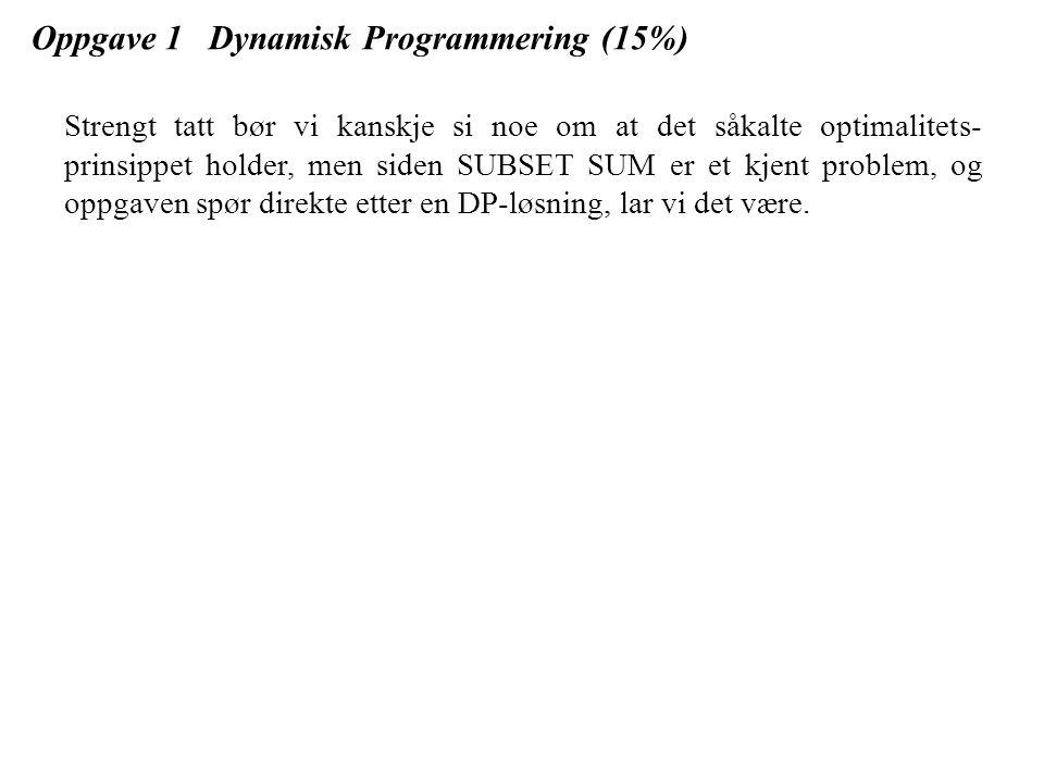 Oppgave 1 Dynamisk Programmering (15%) 1.b Hva er kjøretiden til algoritmen din fra oppgave 1.a.