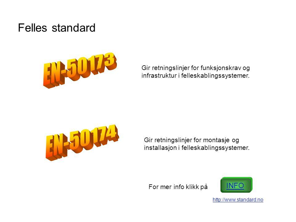 Felles standard Gir retningslinjer for funksjonskrav og infrastruktur i felleskablingssystemer. Gir retningslinjer for montasje og installasjon i fell