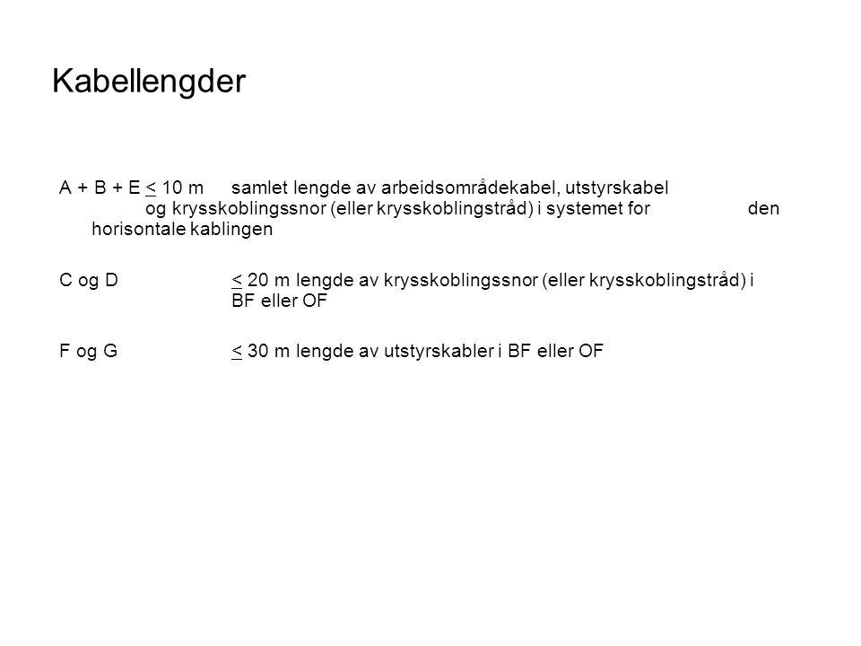 ISO-8 kontakt 1 5 4 1 2 3 6 7 8 23 4 5678 ISO-8 Hvit-blå Blå-hvit Hvit-orange Oransje-hvit Hvit-grønn Grønn-hvit Hvit-brun Brun-hvit 1a 1b 2a 2b 3a 3b 4a 4b TELE DATA Figur 7.4Terminering og intern kabling i en ISO-8 kontakt.