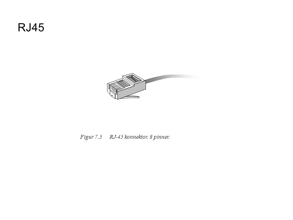 RJ45 Figur 7.5RJ-45 konnektor, 8 pinner.