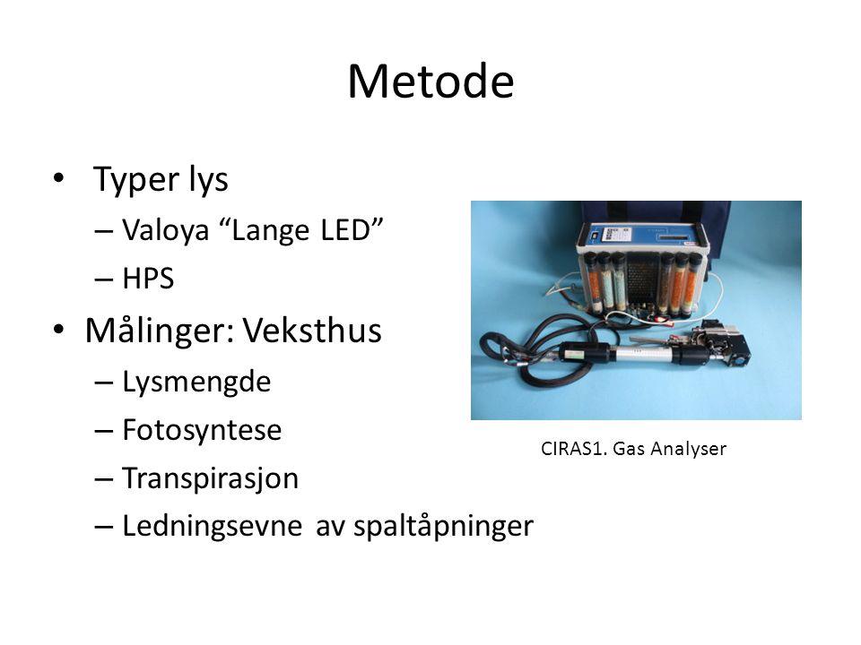 Metode • Typer lys – Valoya Lange LED – HPS • Målinger: Veksthus – Lysmengde – Fotosyntese – Transpirasjon – Ledningsevne av spaltåpninger CIRAS1.