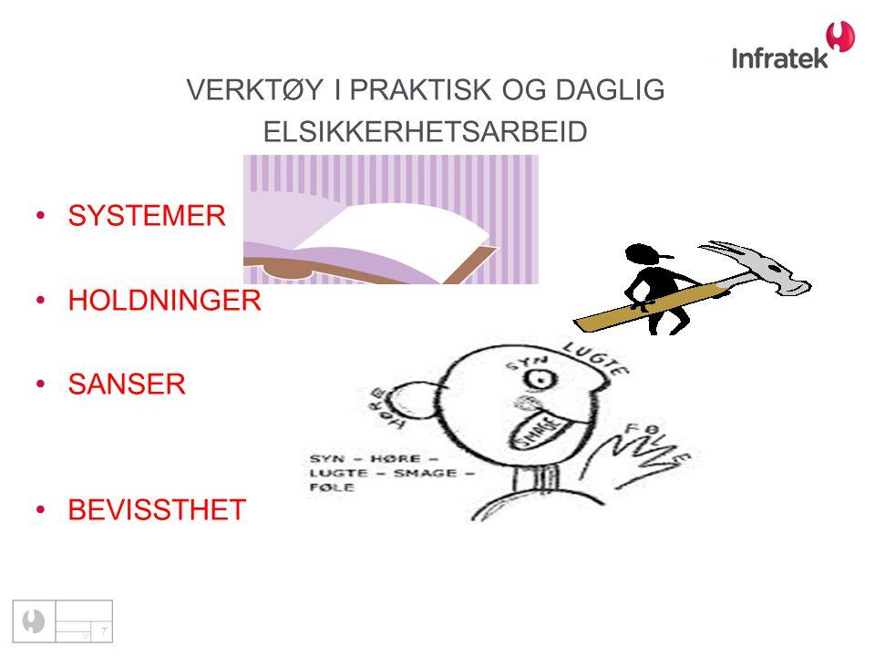7 VERKTØY I PRAKTISK OG DAGLIG ELSIKKERHETSARBEID • SYSTEMER • HOLDNINGER • SANSER • BEVISSTHET
