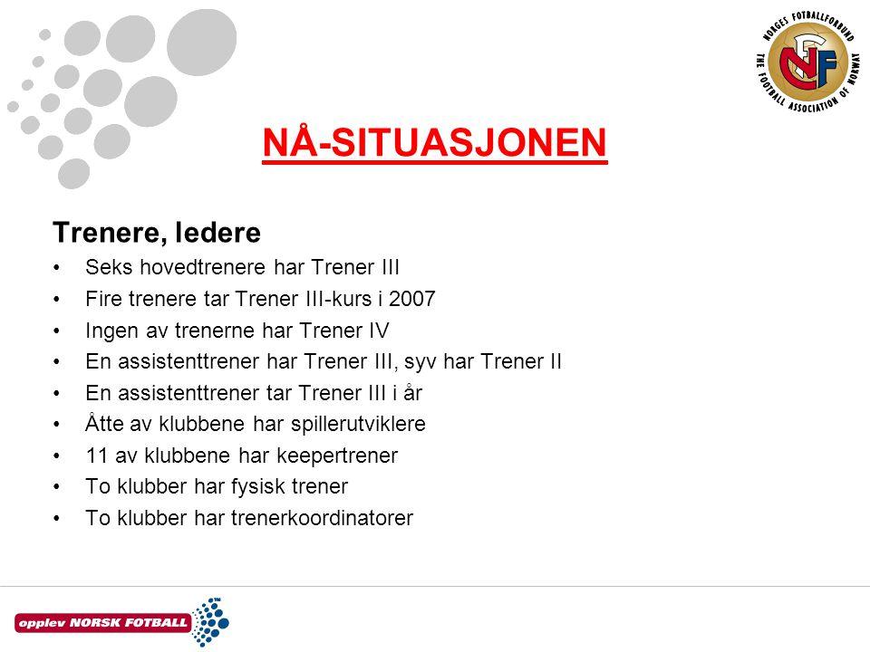 NÅ-SITUASJONEN Trenere, ledere •Seks hovedtrenere har Trener III •Fire trenere tar Trener III-kurs i 2007 •Ingen av trenerne har Trener IV •En assiste