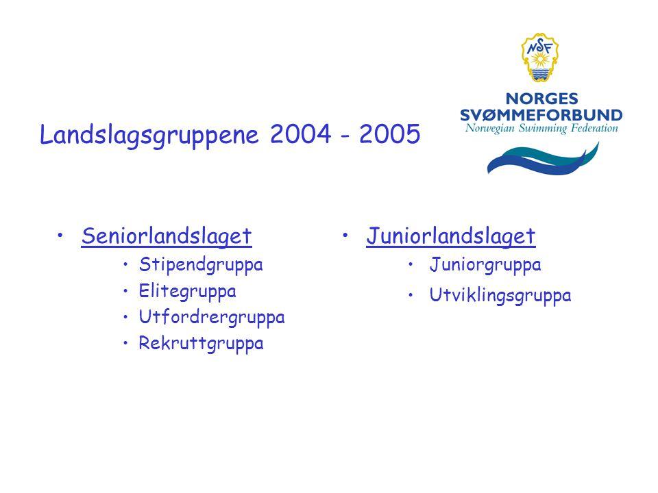 Landslagsgruppene 2004 - 2005 •Seniorlandslaget •Stipendgruppa •Elitegruppa •Utfordrergruppa •Rekruttgruppa •Juniorlandslaget • Juniorgruppa • Utviklingsgruppa