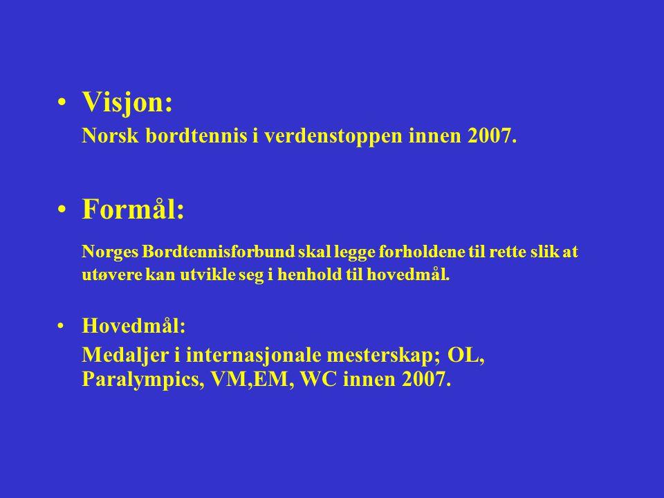 •Visjon: Norsk bordtennis i verdenstoppen innen 2007.