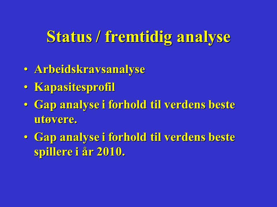 Status / fremtidig analyse •Arbeidskravsanalyse •Kapasitesprofil •Gap analyse i forhold til verdens beste utøvere.