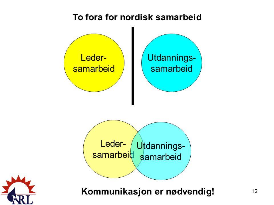 Leder- samarbeid Utdannings- samarbeid To fora for nordisk samarbeid Leder- samarbeid Utdannings- samarbeid Kommunikasjon er nødvendig.