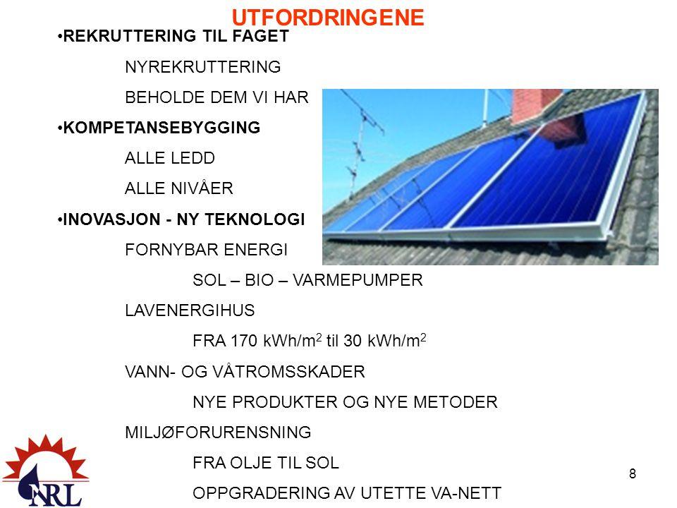 UTFORDRINGENE •REKRUTTERING TIL FAGET NYREKRUTTERING BEHOLDE DEM VI HAR •KOMPETANSEBYGGING ALLE LEDD ALLE NIVÅER •INOVASJON - NY TEKNOLOGI FORNYBAR ENERGI SOL – BIO – VARMEPUMPER LAVENERGIHUS FRA 170 kWh/m 2 til 30 kWh/m 2 VANN- OG VÅTROMSSKADER NYE PRODUKTER OG NYE METODER MILJØFORURENSNING FRA OLJE TIL SOL OPPGRADERING AV UTETTE VA-NETT 8