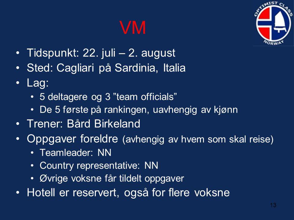 """13 VM •Tidspunkt: 22. juli – 2. august •Sted: Cagliari på Sardinia, Italia •Lag: •5 deltagere og 3 """"team officials"""" •De 5 første på rankingen, uavheng"""