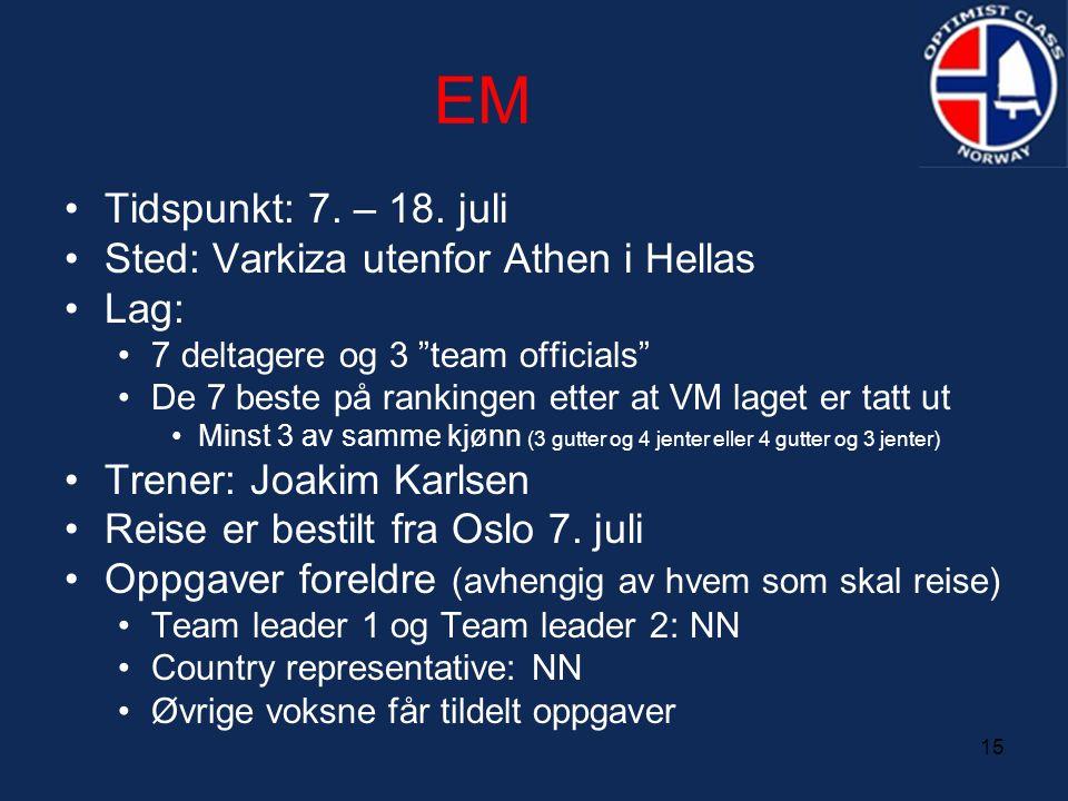 "15 EM •Tidspunkt: 7. – 18. juli •Sted: Varkiza utenfor Athen i Hellas •Lag: •7 deltagere og 3 ""team officials"" •De 7 beste på rankingen etter at VM la"