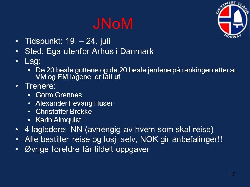 17 JNoM •Tidspunkt: 19. – 24. juli •Sted: Egå utenfor Århus i Danmark •Lag: •De 20 beste guttene og de 20 beste jentene på rankingen etter at VM og EM