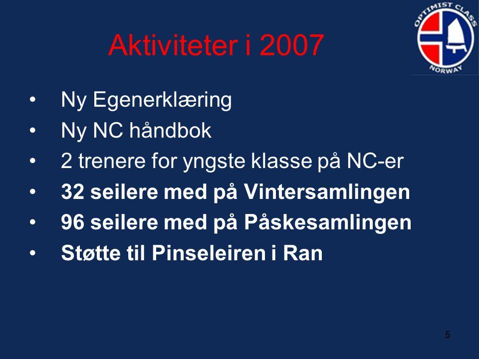 5 Aktiviteter i 2007 •Ny Egenerklæring •Ny NC håndbok •2 trenere for yngste klasse på NC-er •32 seilere med på Vintersamlingen •96 seilere med på Påsk
