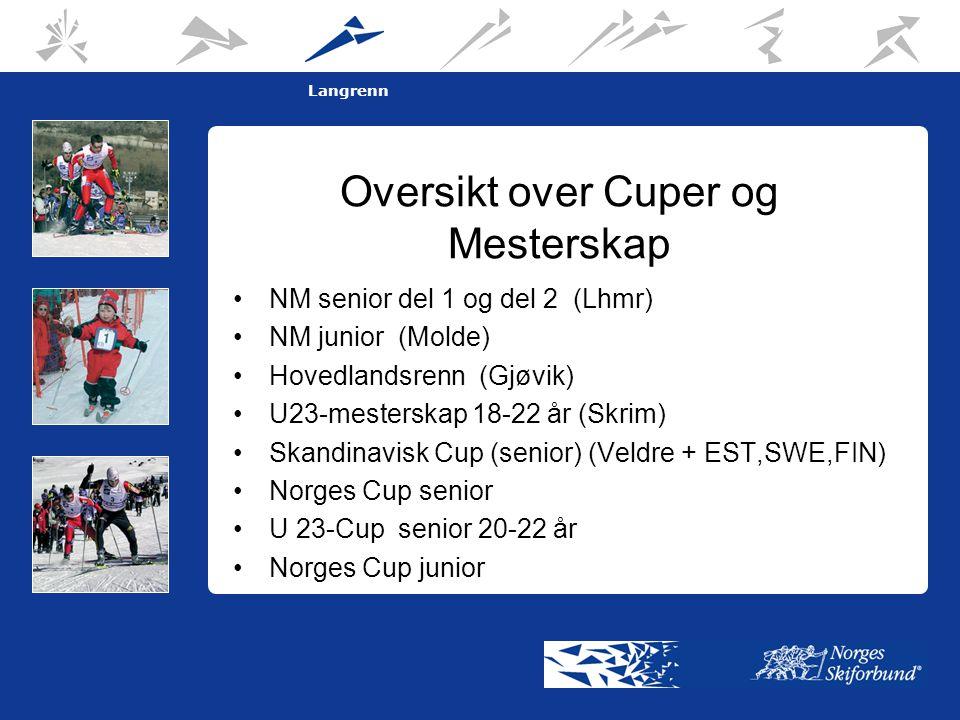 2 Langrenn Oversikt over Cuper og Mesterskap •NM senior del 1 og del 2 (Lhmr) •NM junior (Molde) •Hovedlandsrenn (Gjøvik) •U23-mesterskap 18-22 år (Skrim) •Skandinavisk Cup (senior) (Veldre + EST,SWE,FIN) •Norges Cup senior •U 23-Cup senior 20-22 år •Norges Cup junior