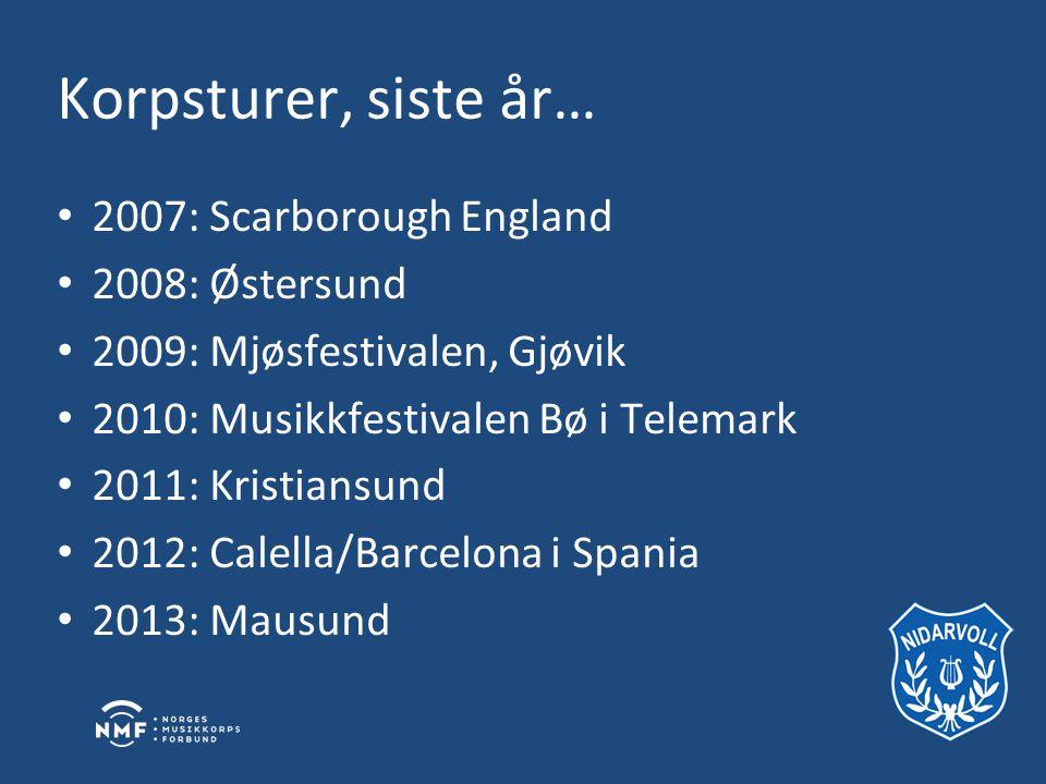 Korpsturer, siste år… • 2007: Scarborough England • 2008: Østersund • 2009: Mjøsfestivalen, Gjøvik • 2010: Musikkfestivalen Bø i Telemark • 2011: Kristiansund • 2012: Calella/Barcelona i Spania • 2013: Mausund